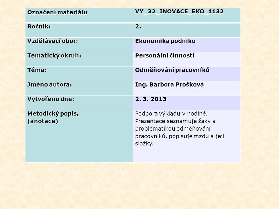 Označení materiálu: VY_32_INOVACE_EKO_1132. Ročník: 2. Vzdělávací obor: Ekonomika podniku. Tematický okruh: