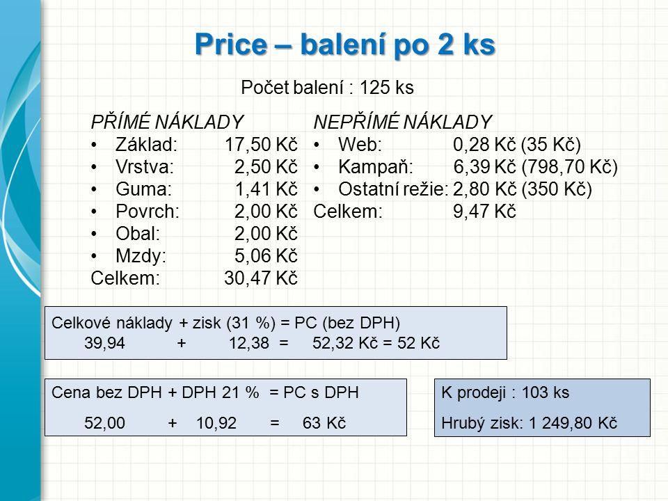 Price – balení po 2 ks Počet balení : 125 ks PŘÍMÉ NÁKLADY