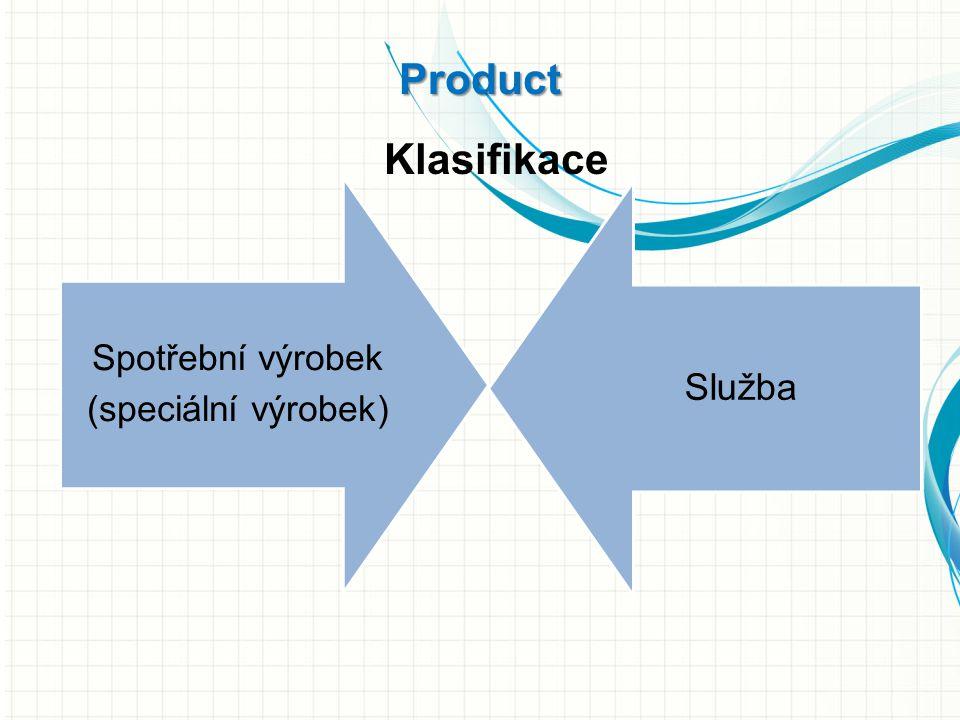 Product Klasifikace Služba Spotřební výrobek (speciální výrobek)