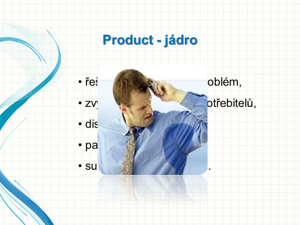 Product - jádro řeší celospolečenský problém,