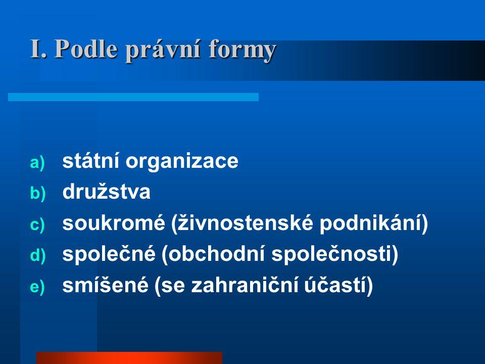 I. Podle právní formy státní organizace družstva