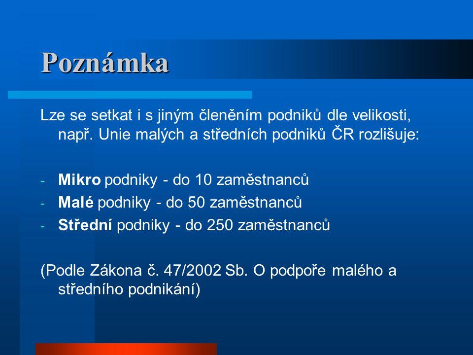 Poznámka Lze se setkat i s jiným členěním podniků dle velikosti, např. Unie malých a středních podniků ČR rozlišuje: