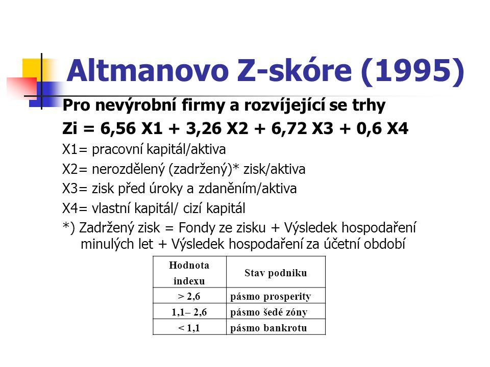 Altmanovo Z-skóre (1995) Pro nevýrobní firmy a rozvíjející se trhy
