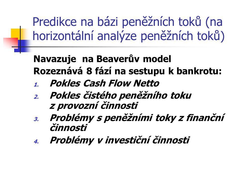 Predikce na bázi peněžních toků (na horizontální analýze peněžních toků)