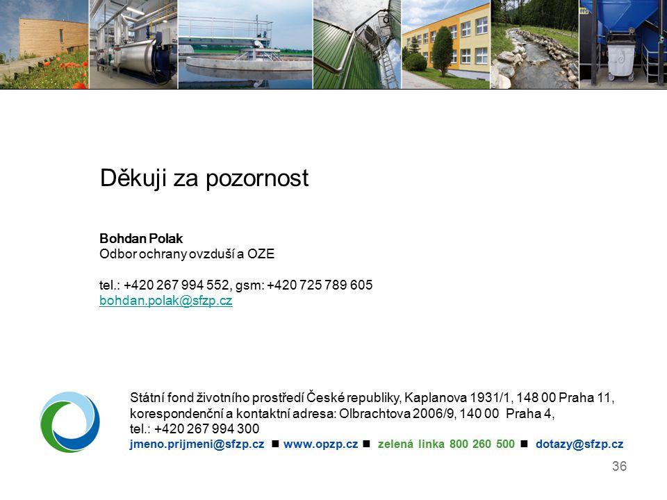 Děkuji za pozornost Bohdan Polak Odbor ochrany ovzduší a OZE tel.: +420 267 994 552, gsm: +420 725 789 605 bohdan.polak@sfzp.cz.