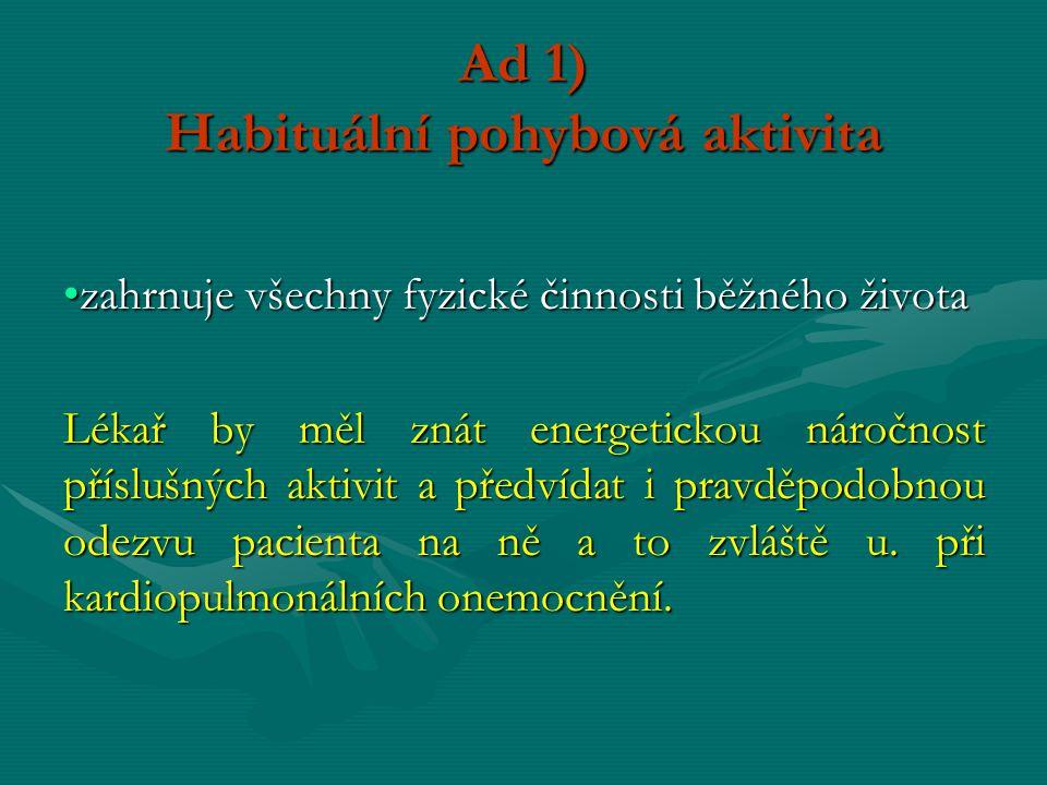 Ad 1) Habituální pohybová aktivita