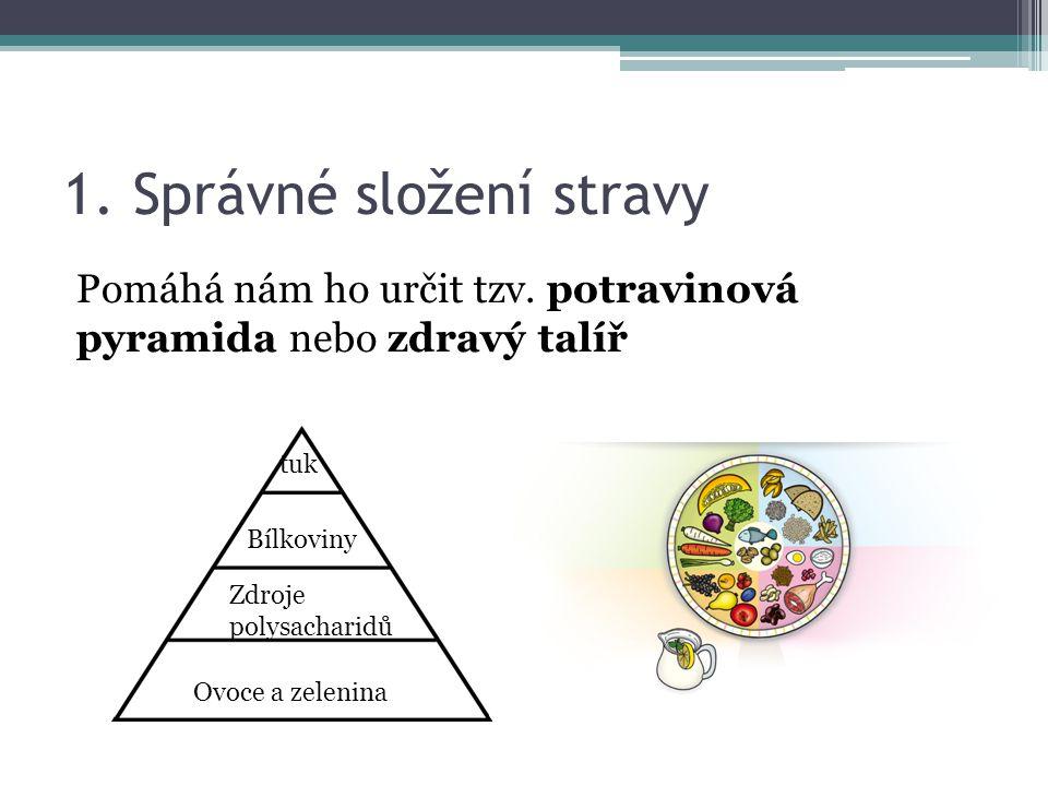 1. Správné složení stravy