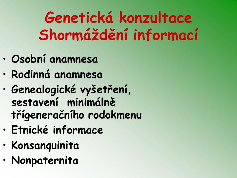 Genetická konzultace Shormáždění informací