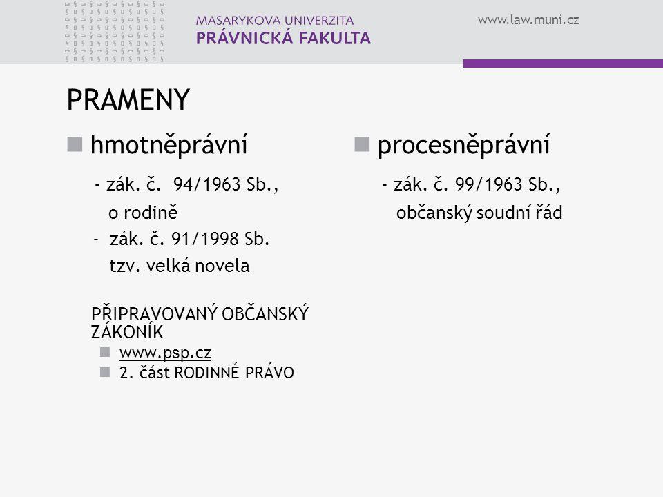 PRAMENY hmotněprávní - zák. č. 94/1963 Sb., procesněprávní