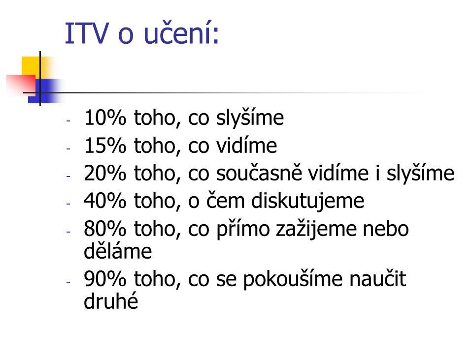 ITV o učení: 10% toho, co slyšíme 15% toho, co vidíme