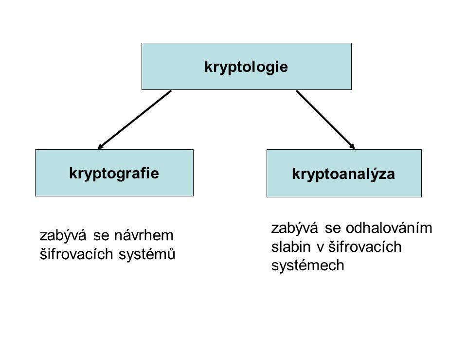 kryptologie kryptografie. kryptoanalýza. zabývá se odhalováním. slabin v šifrovacích. systémech.
