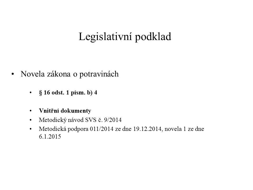 Legislativní podklad Novela zákona o potravinách