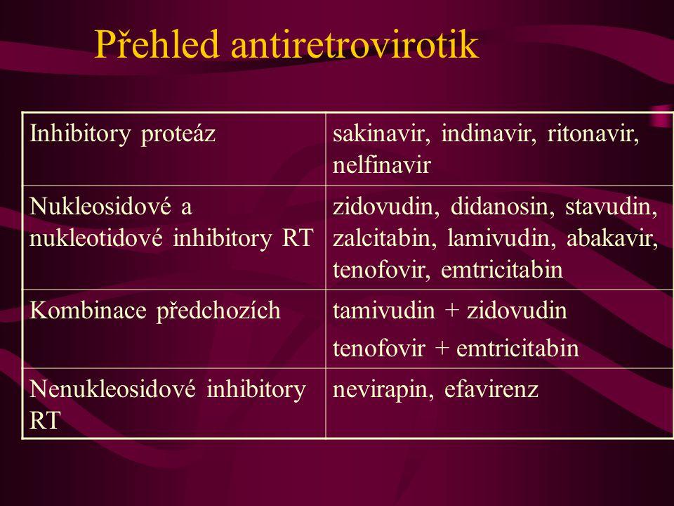 Přehled antiretrovirotik