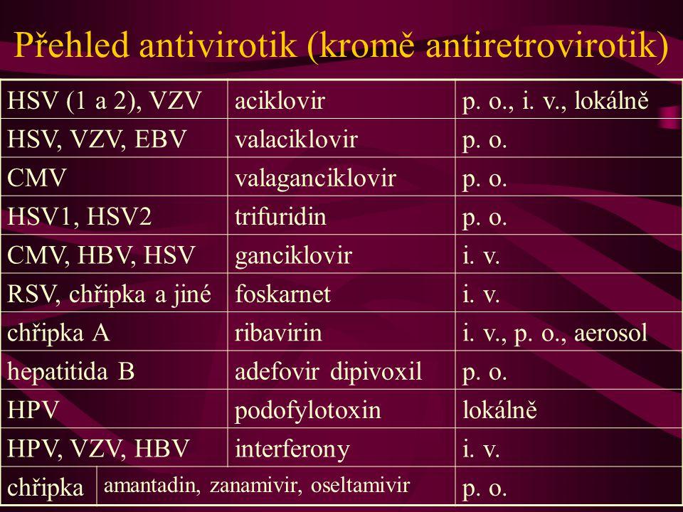 Přehled antivirotik (kromě antiretrovirotik)