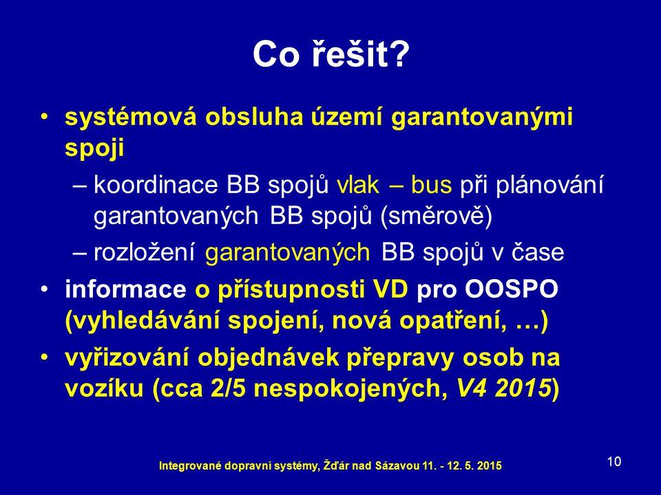 Integrované dopravní systémy, Žďár nad Sázavou 11. - 12. 5. 2015