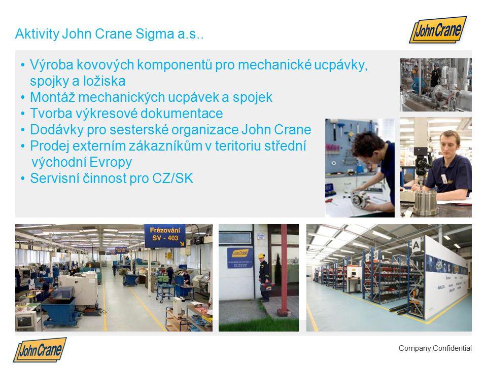 Aktivity John Crane Sigma a.s..