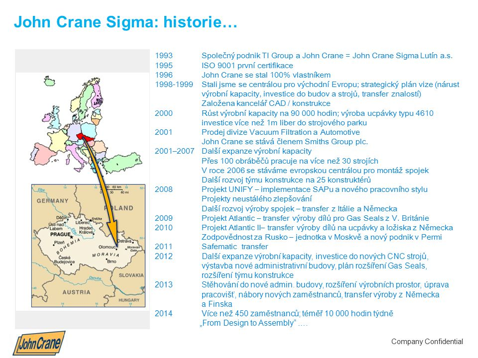John Crane Sigma: historie…