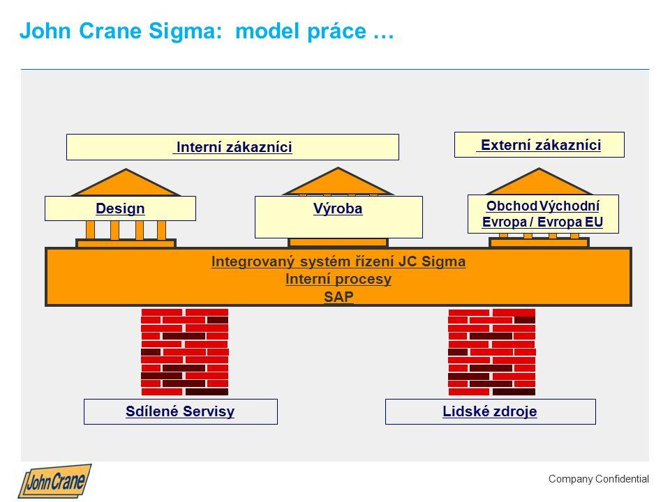 John Crane Sigma: model práce …