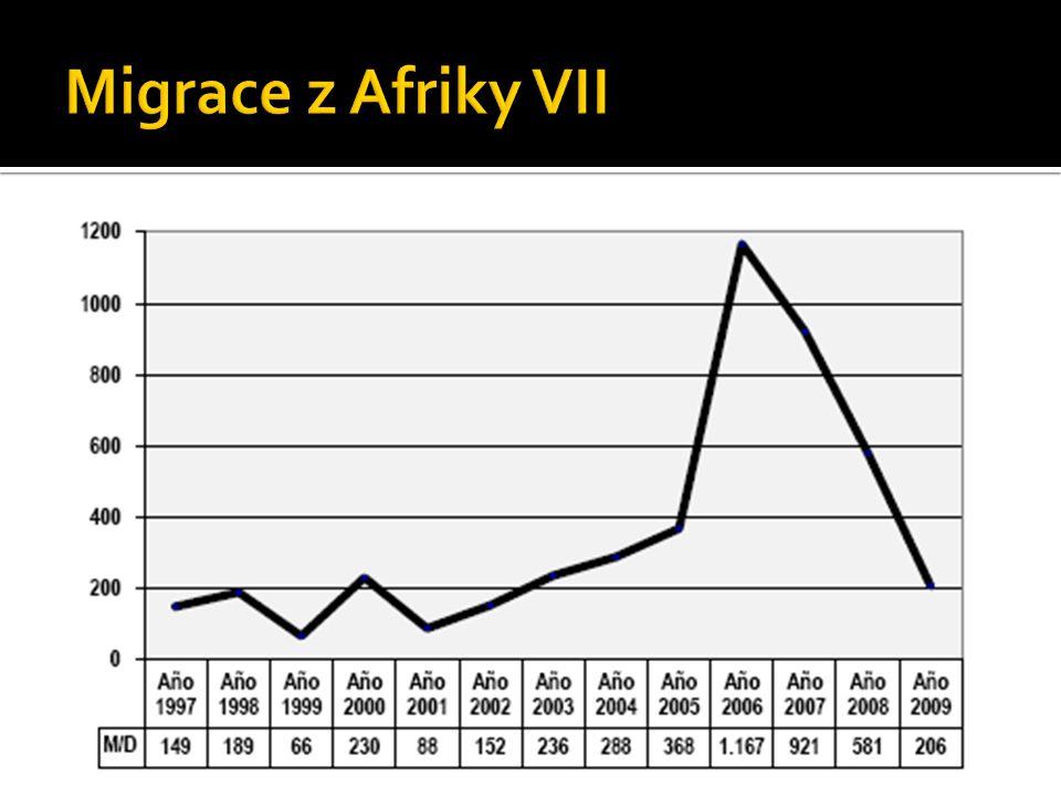Migrace z Afriky VII