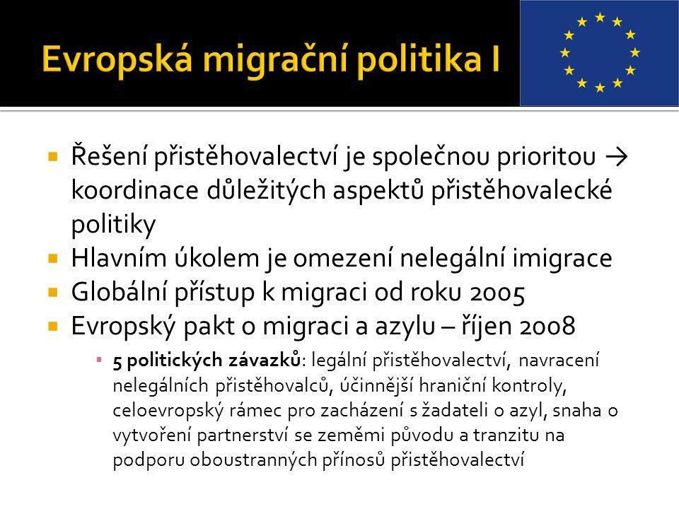 Evropská migrační politika I