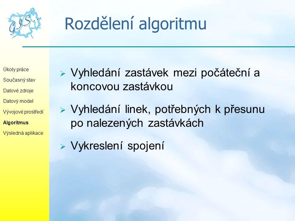 Rozdělení algoritmu Úkoly práce. Současný stav. Datové zdroje. Datový model. Vývojové prostředí.