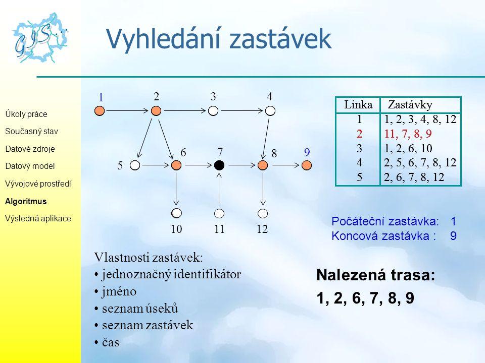 Vyhledání zastávek Nalezená trasa: 1, 2, 6, 7, 8, 9