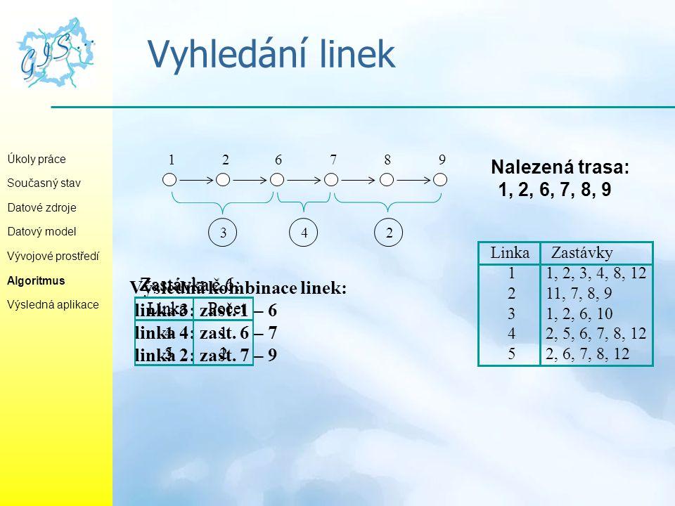 Vyhledání linek Nalezená trasa: 1, 2, 6, 7, 8, 9 Zastávka č.1: