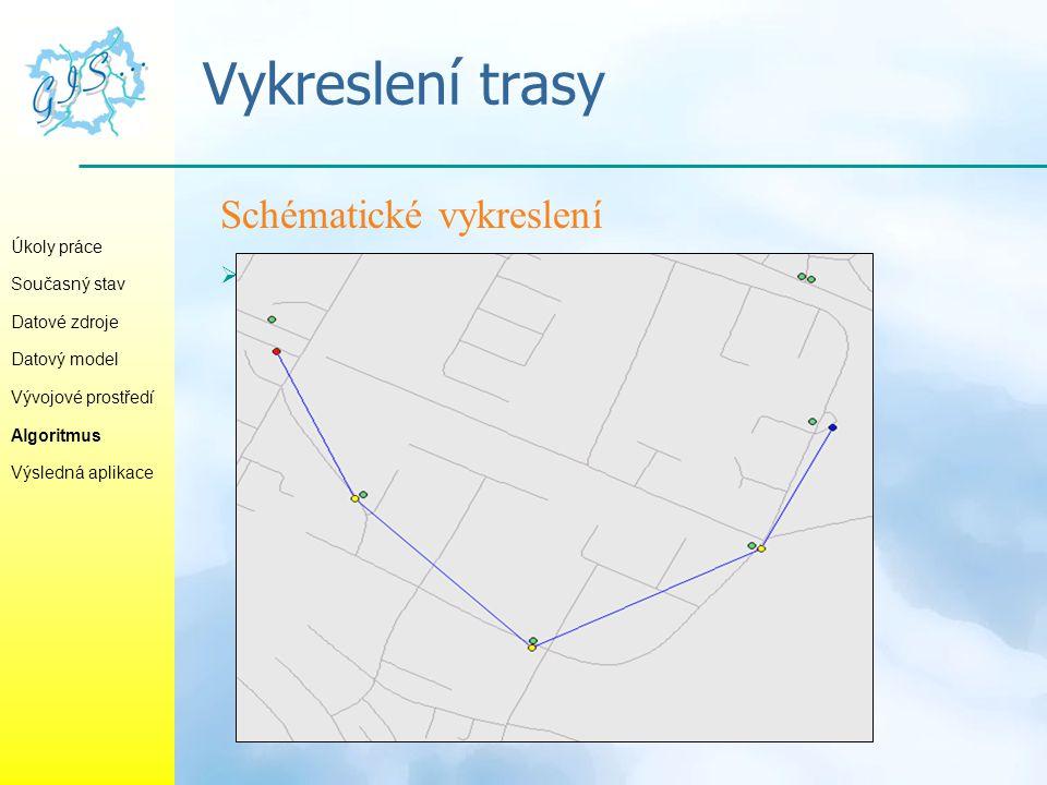 Vykreslení trasy Schématické vykreslení