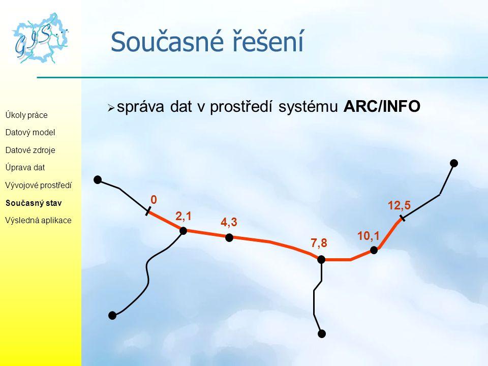 správa dat v prostředí systému ARC/INFO