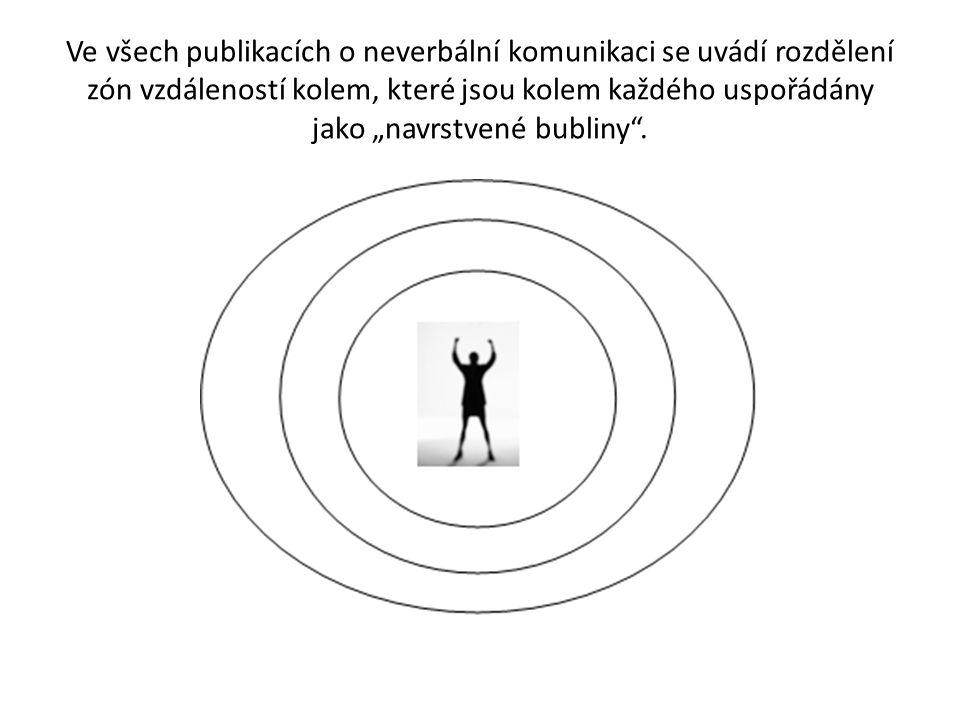 """Ve všech publikacích o neverbální komunikaci se uvádí rozdělení zón vzdáleností kolem, které jsou kolem každého uspořádány jako """"navrstvené bubliny ."""