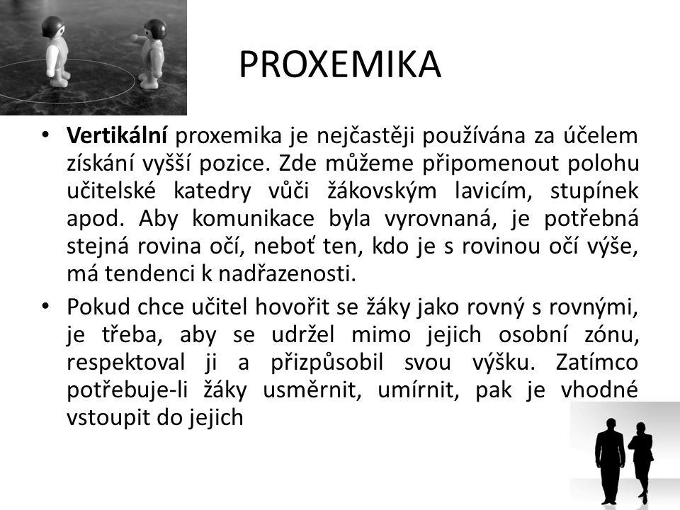 PROXEMIKA