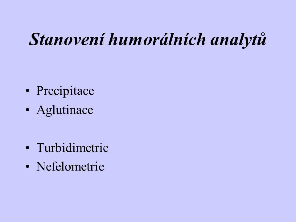 Stanovení humorálních analytů