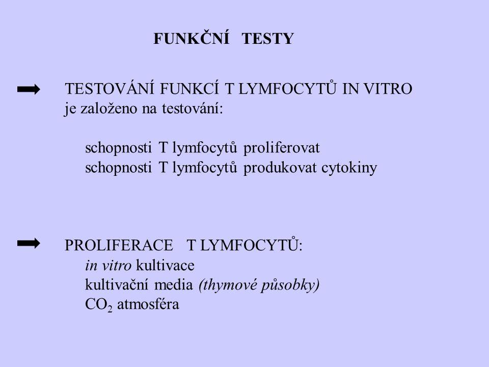 FUNKČNÍ TESTY TESTOVÁNÍ FUNKCÍ T LYMFOCYTŮ IN VITRO. je založeno na testování: schopnosti T lymfocytů proliferovat.