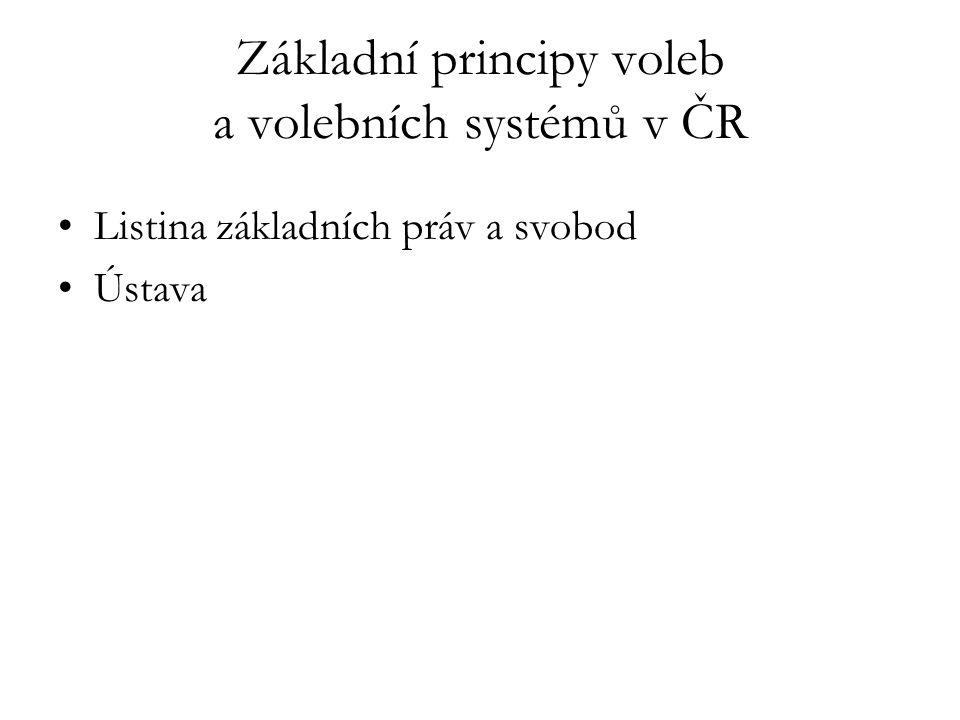 Základní principy voleb a volebních systémů v ČR