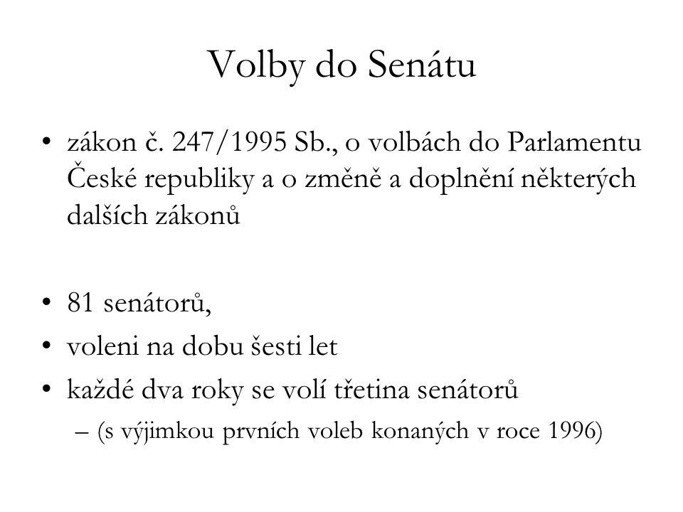 Volby do Senátu zákon č. 247/1995 Sb., o volbách do Parlamentu České republiky a o změně a doplnění některých dalších zákonů.