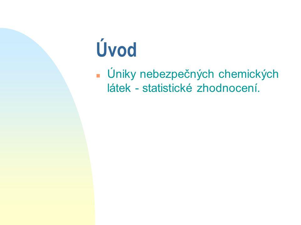 Úvod Úniky nebezpečných chemických látek - statistické zhodnocení.