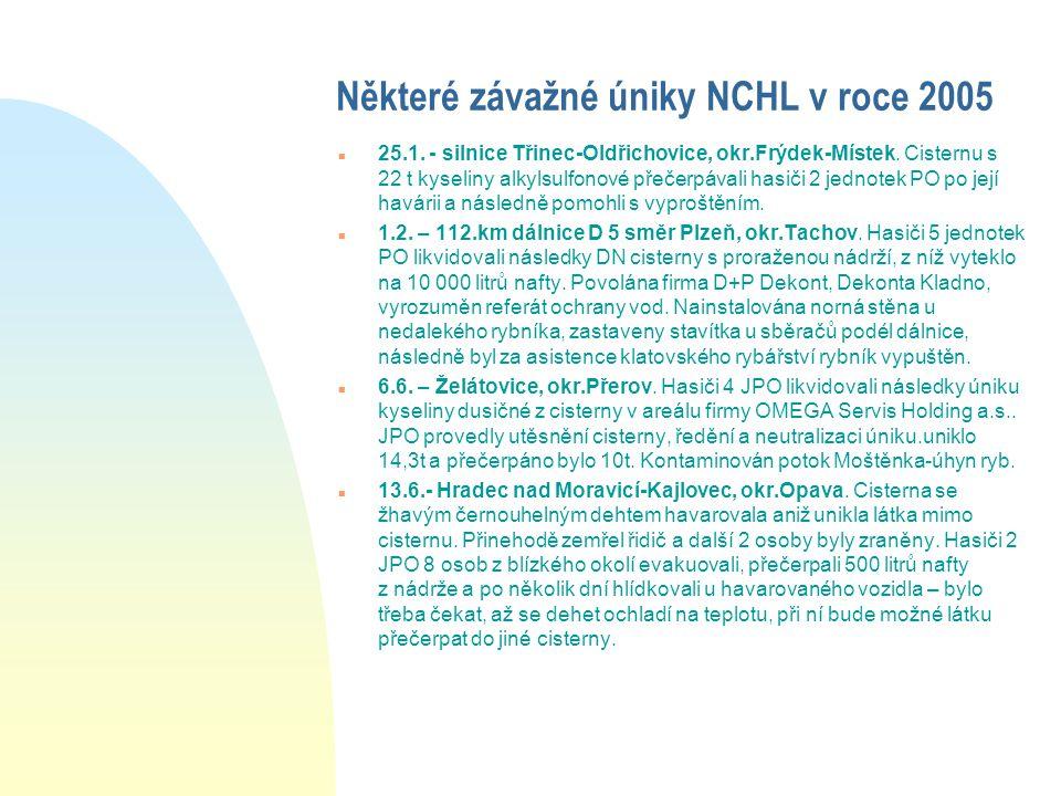 Některé závažné úniky NCHL v roce 2005