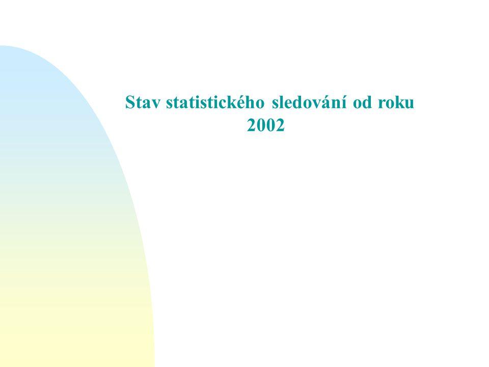 Stav statistického sledování od roku 2002