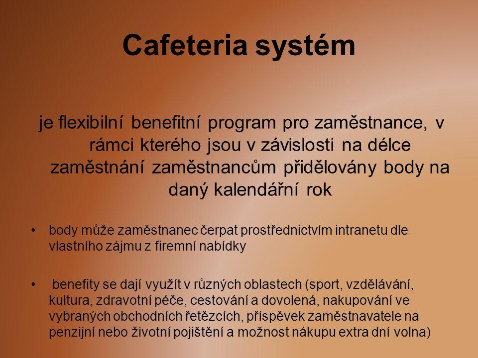 Cafeteria systém
