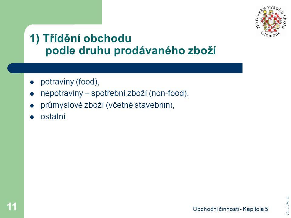 1) Třídění obchodu podle druhu prodávaného zboží