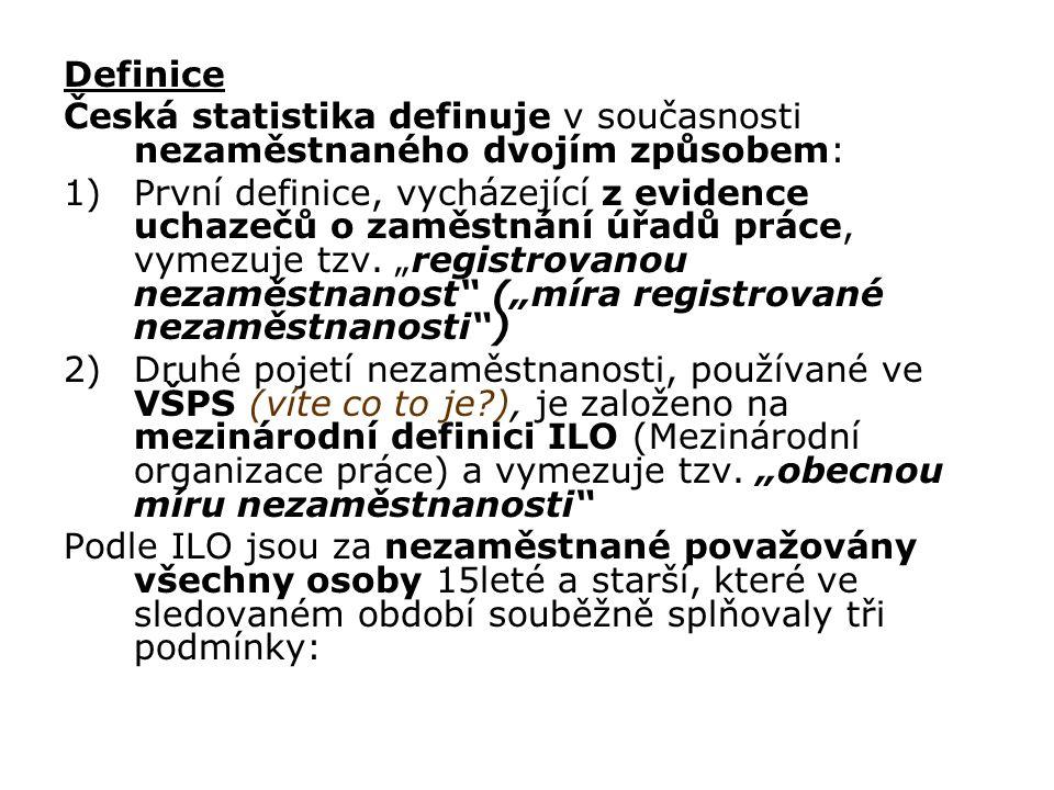 Definice Česká statistika definuje v současnosti nezaměstnaného dvojím způsobem: