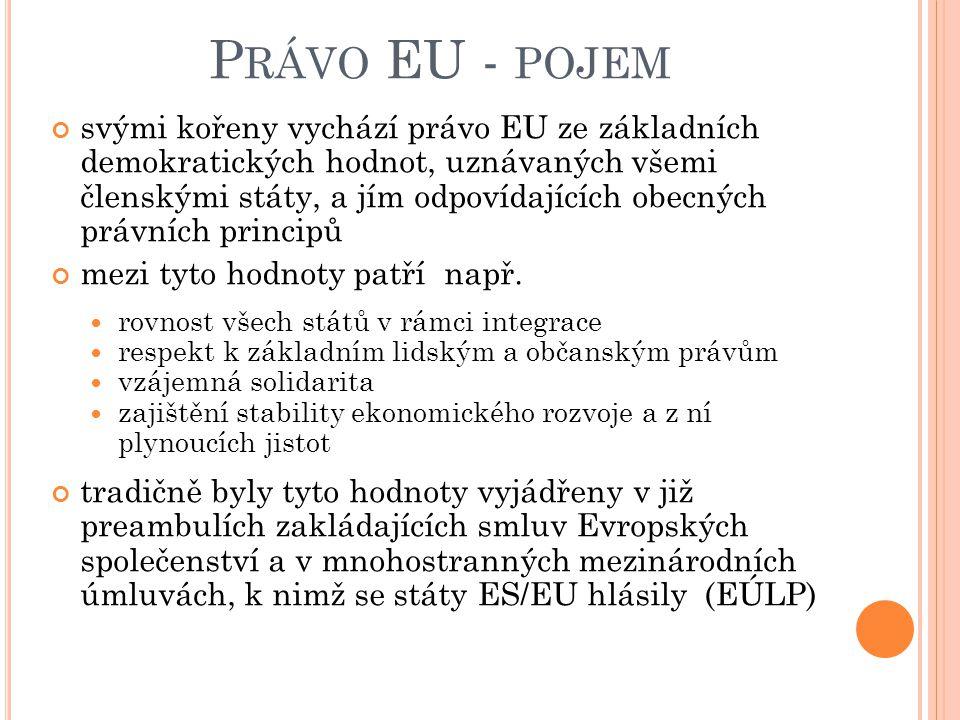 Právo EU - pojem