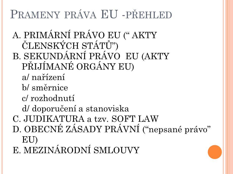 Prameny práva EU -přehled