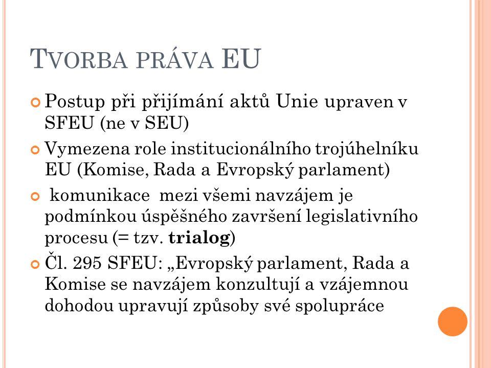 Tvorba práva EU Postup při přijímání aktů Unie upraven v SFEU (ne v SEU)