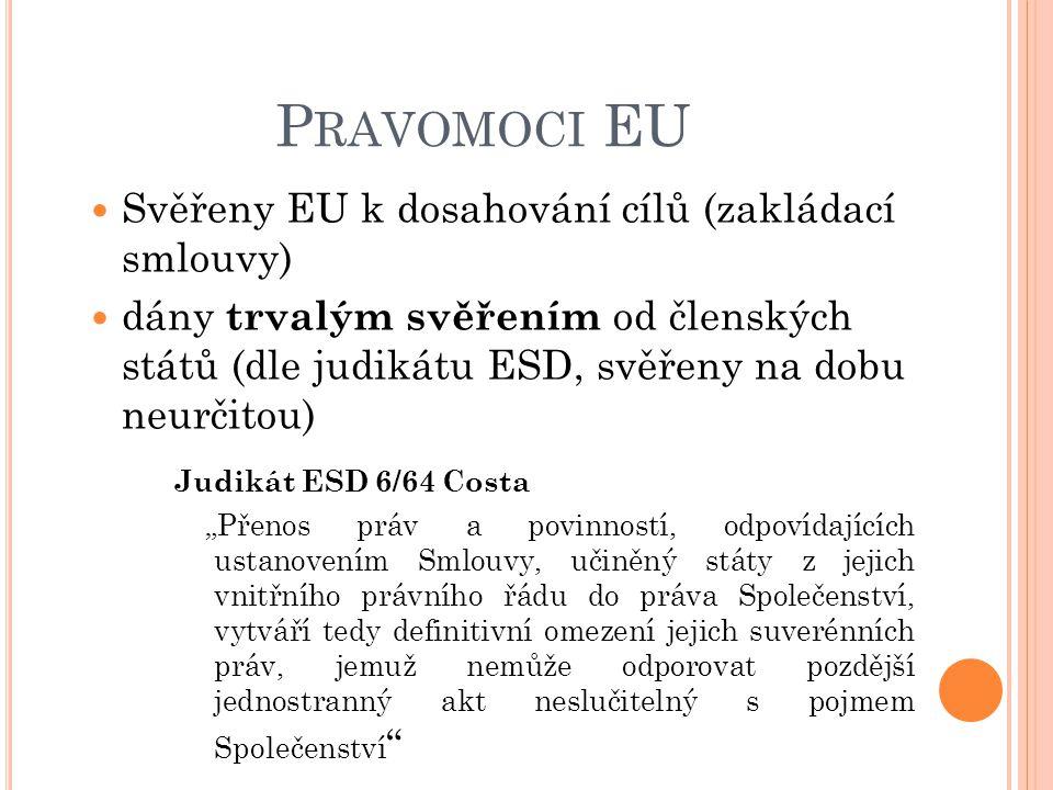 Pravomoci EU Svěřeny EU k dosahování cílů (zakládací smlouvy)
