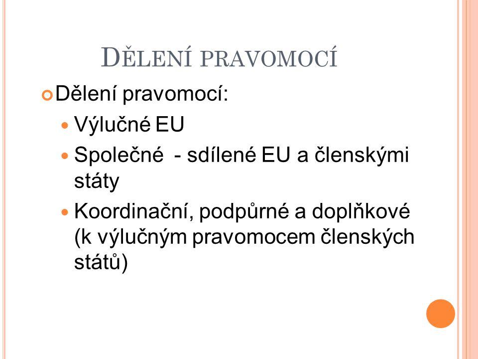 Dělení pravomocí Dělení pravomocí: Výlučné EU