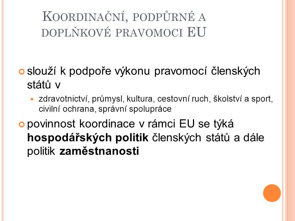 Koordinační, podpůrné a doplňkové pravomoci EU