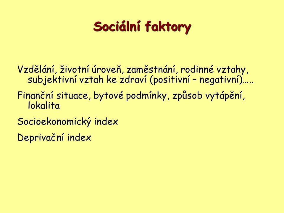 Sociální faktory Vzdělání, životní úroveň, zaměstnání, rodinné vztahy, subjektivní vztah ke zdraví (positivní – negativní)…..