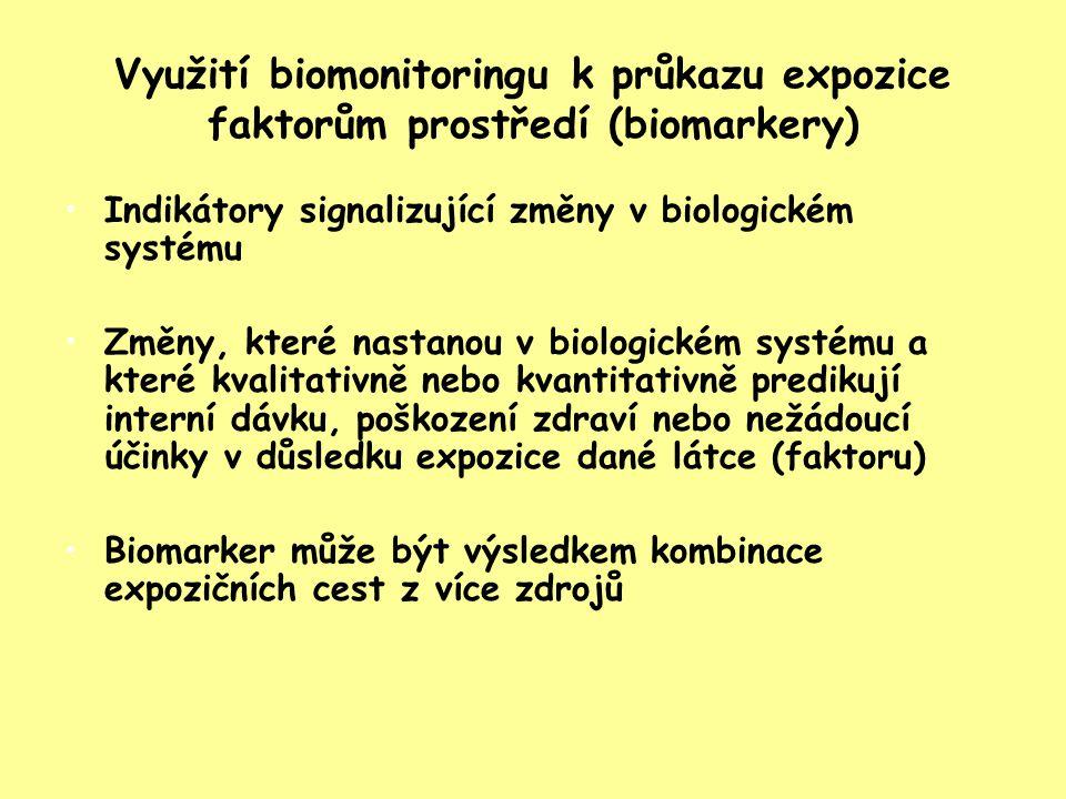 Využití biomonitoringu k průkazu expozice faktorům prostředí (biomarkery)