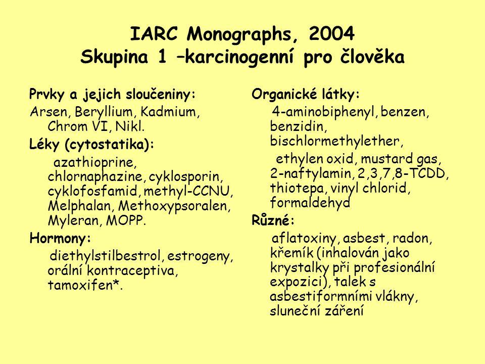 IARC Monographs, 2004 Skupina 1 –karcinogenní pro člověka